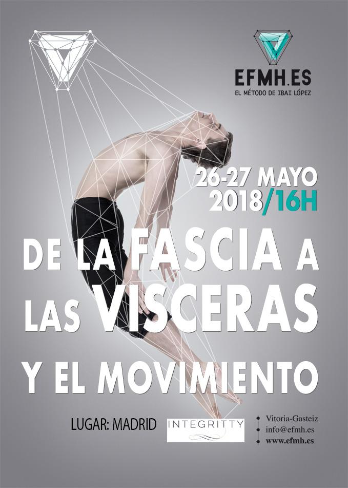 visceras y sus fascias | EFMH.ES